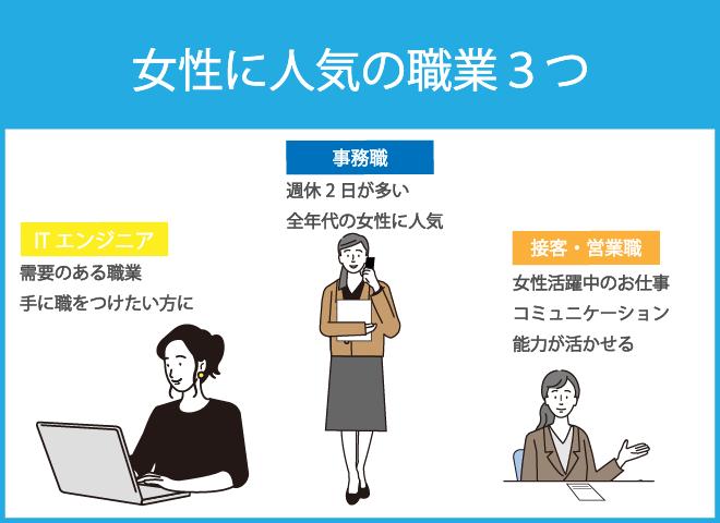 女性が転職しやすい・人気の職業