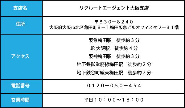 リクルートエージェント大阪支店詳細