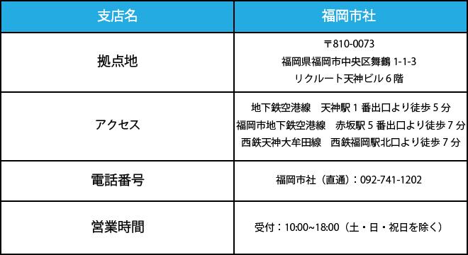 リクルートエージェント福岡支店情報