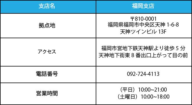 パソナキャリア福岡支店情報