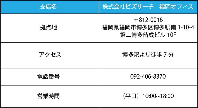 ビズリーチ福岡オフィス情報