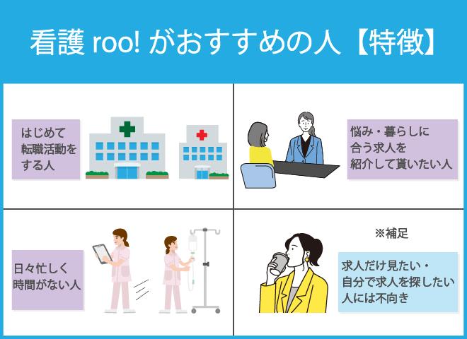 看護roo!に登録した方が良い人の特徴